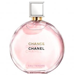 купить парфюмерию в интернет магазине Buketdpua